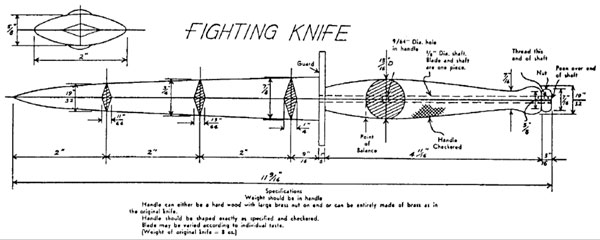 In defense of the knife